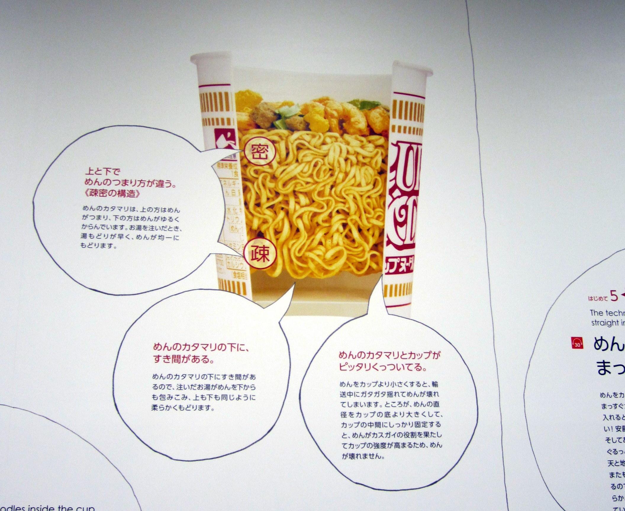 Yokohama Cup Noodles Museum Make Your Own Cup Of Ramen Tokyo Cheapo