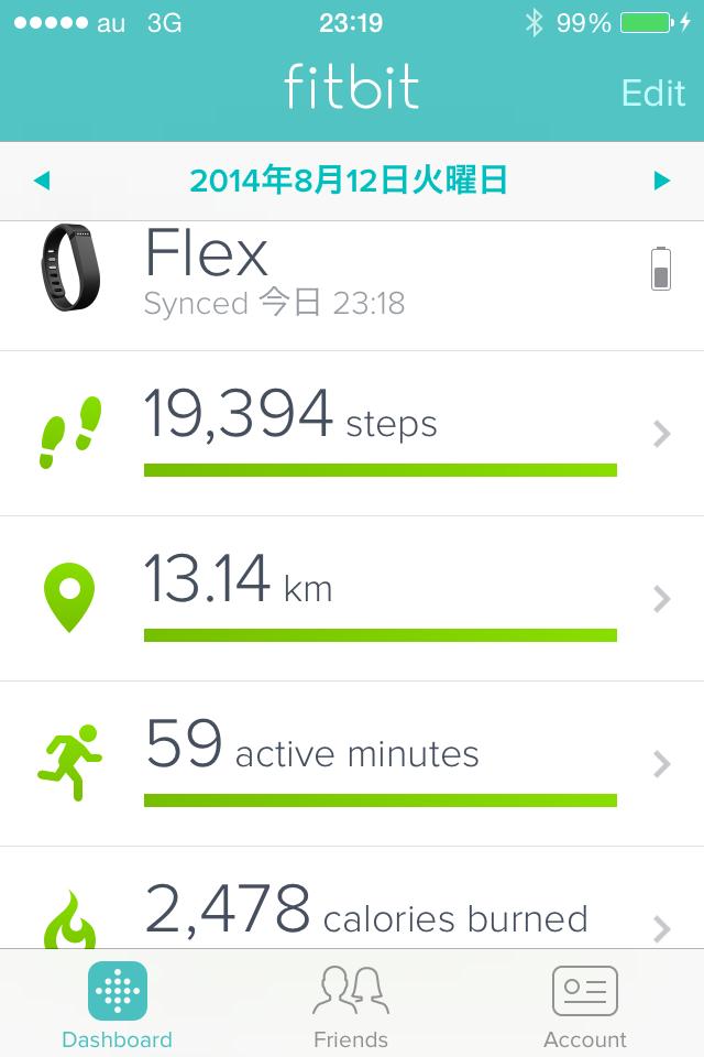 Stepnerd