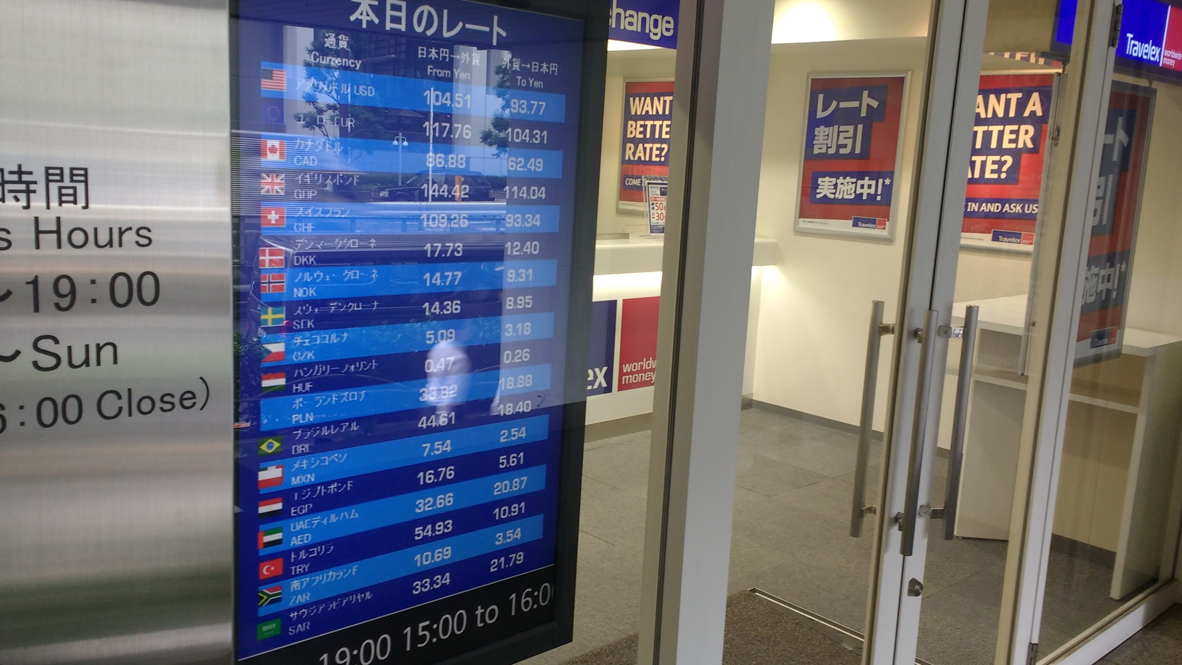 Transfer Money Out of Japan: Cheapest/Easiest Ways | Tokyo Cheapo