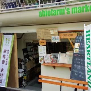 Abiofarm's Market