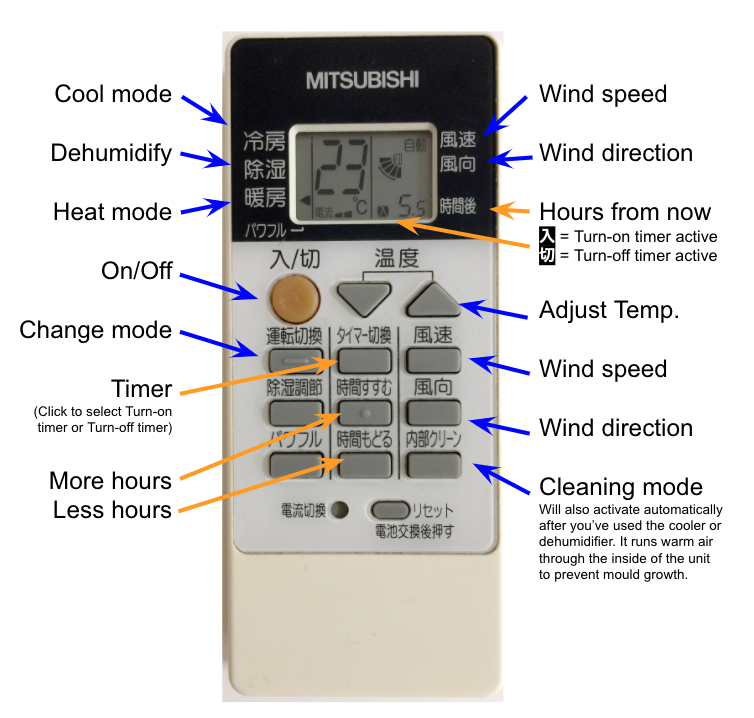 air con remote translation japanese to english