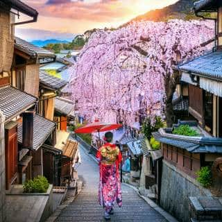 Attractions in Kyoto